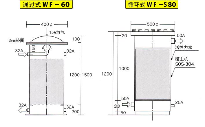 WF型 図面